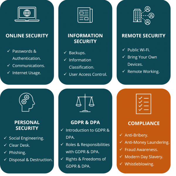Compliance Course Feature Release Graphic